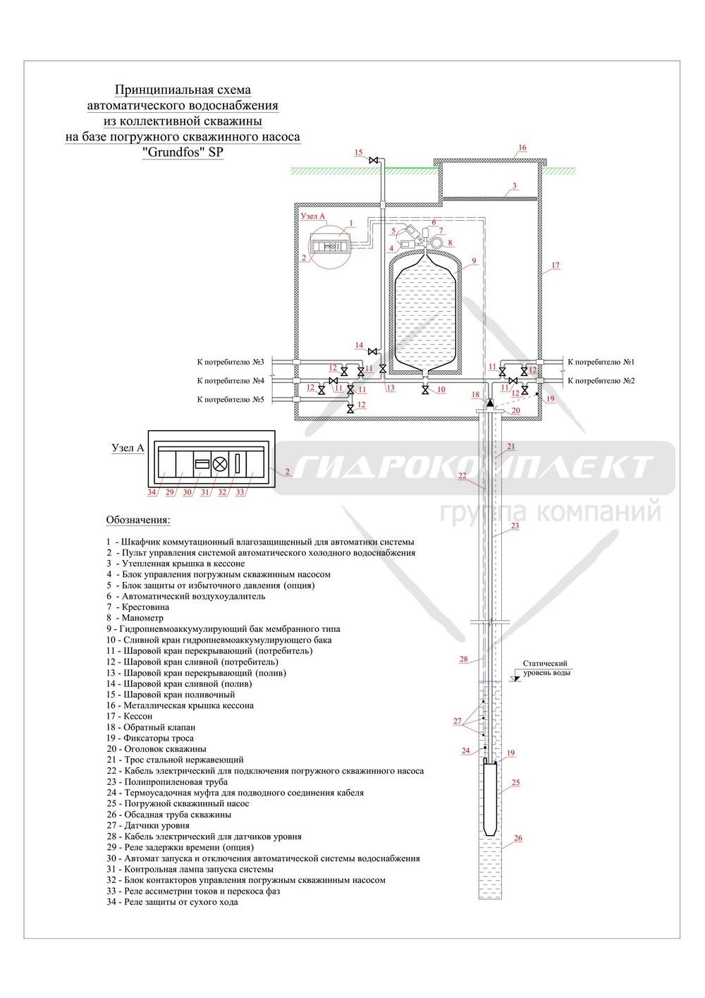 Схема сборки водопровода из скважины