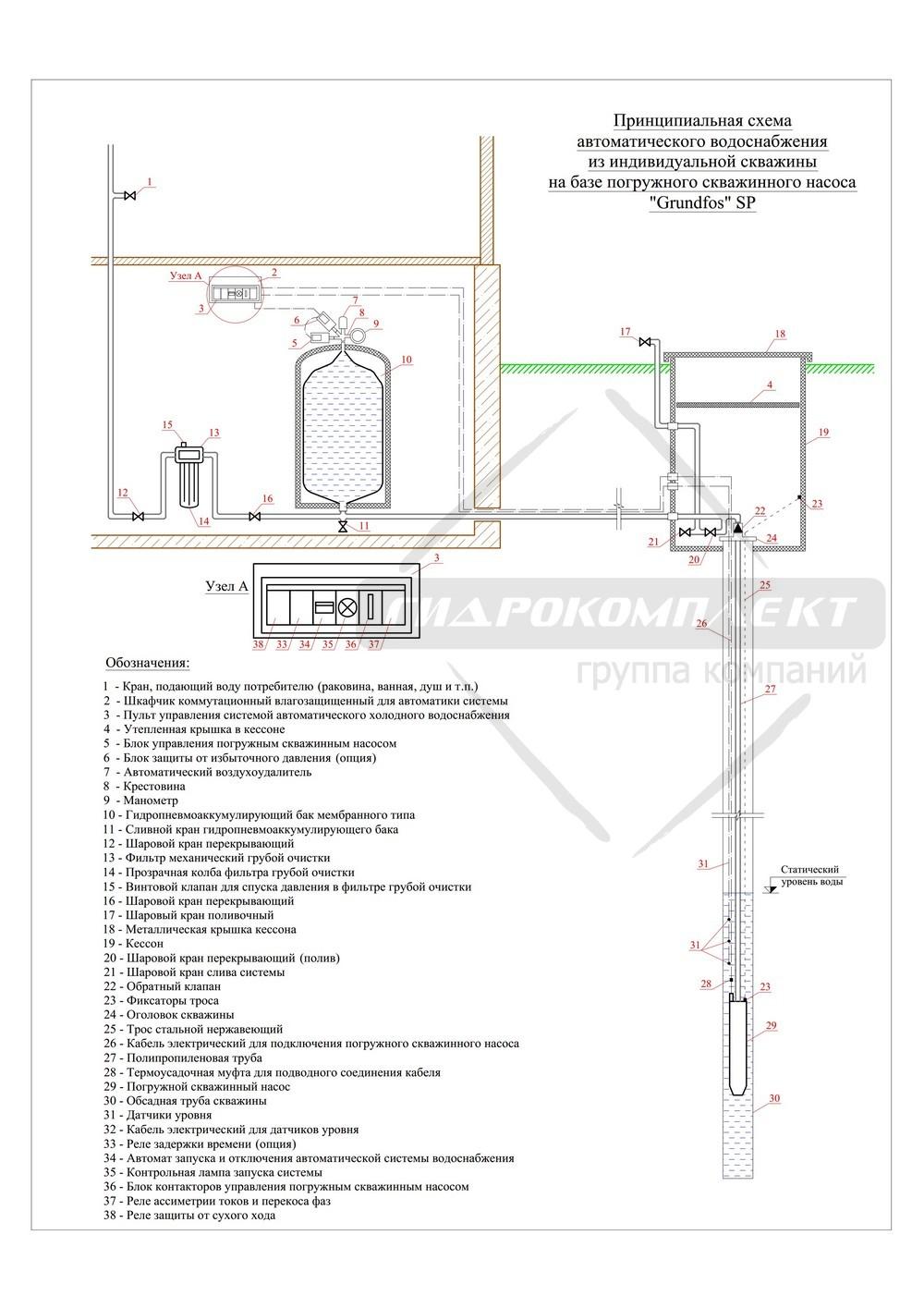 Водопровод на даче своими руками: как сделать самому, монтаж 20