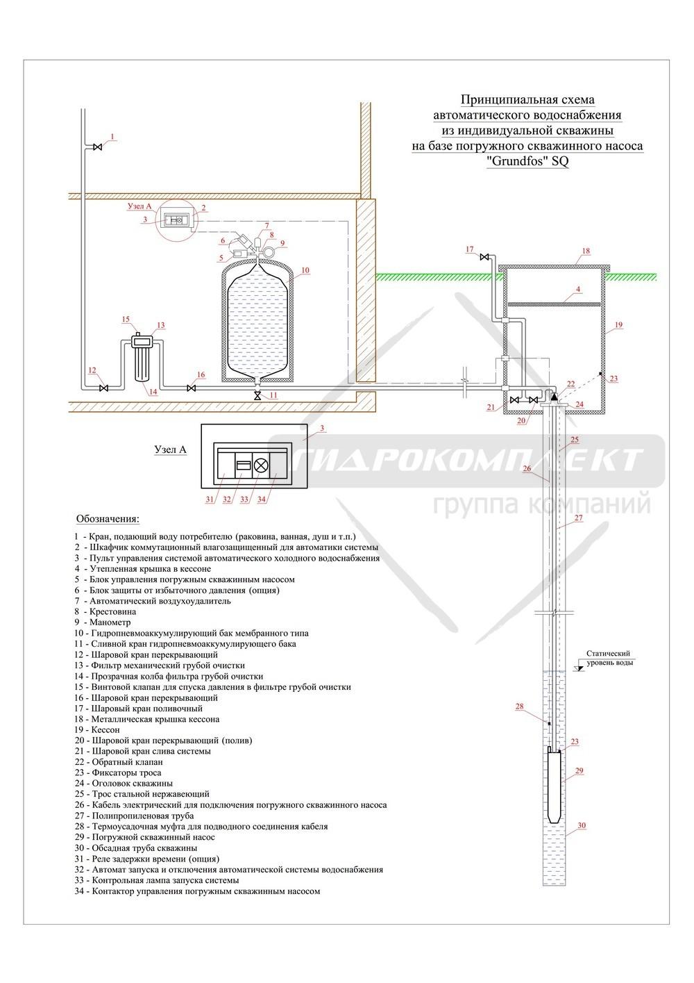 Схема подключения погружного насоса grundfos